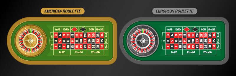 Best Roulette Games Online Provider - Wheel Style
